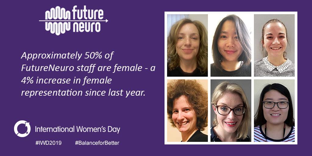 FutureNeuro: Balance for Better on International Women's Day